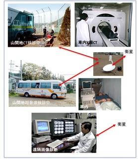 図2-1. Mobile Hospital.jpg